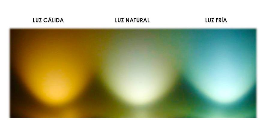 Caracter sticas de las luces led potencia l menes - Luces led de colores ...
